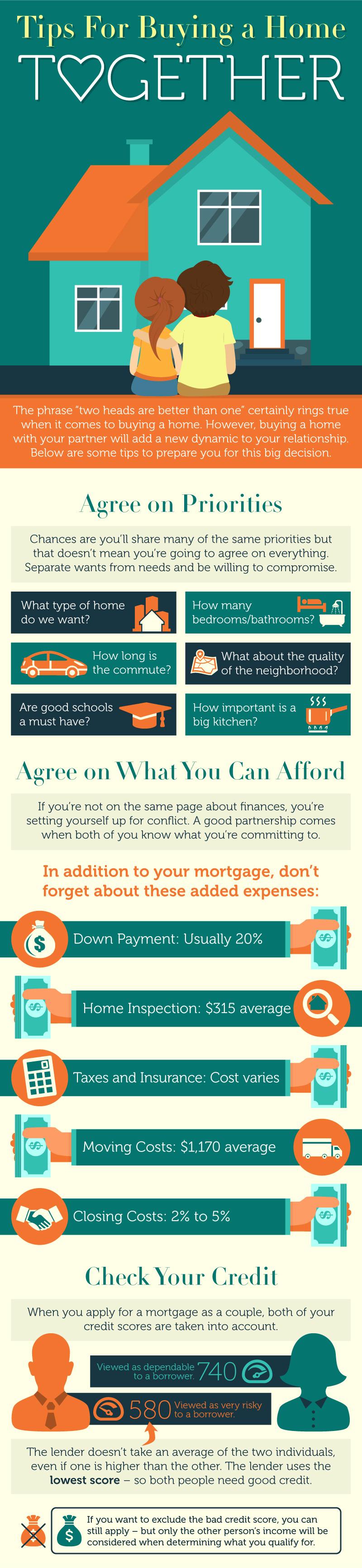 Infographics - San Diego Real Estate Blog - San Diego Real Estate ...