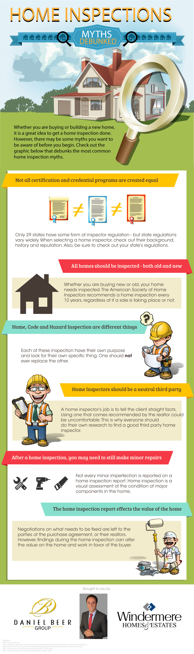 San Diego home inspection myths