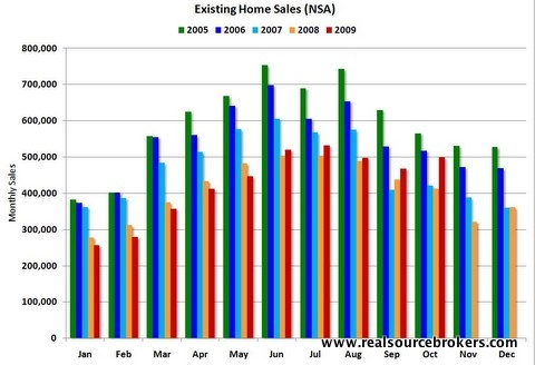 existing-home-sales_480