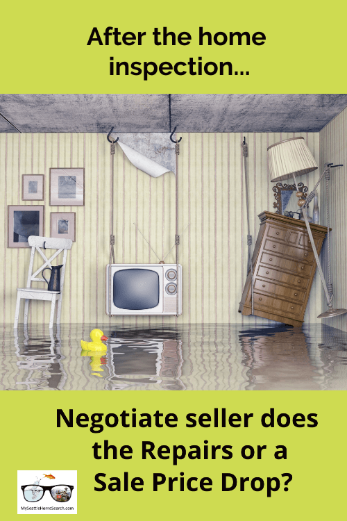 Negotiate home inspection repairs or a price drop
