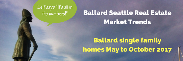 Ballard Seattle real estate market trends May to October 2017