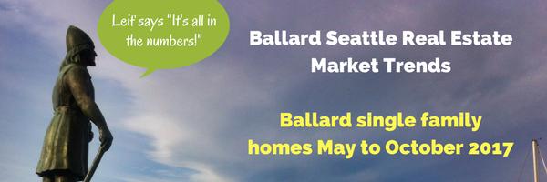 Ballard Seattle real estate market trends May to October 2017