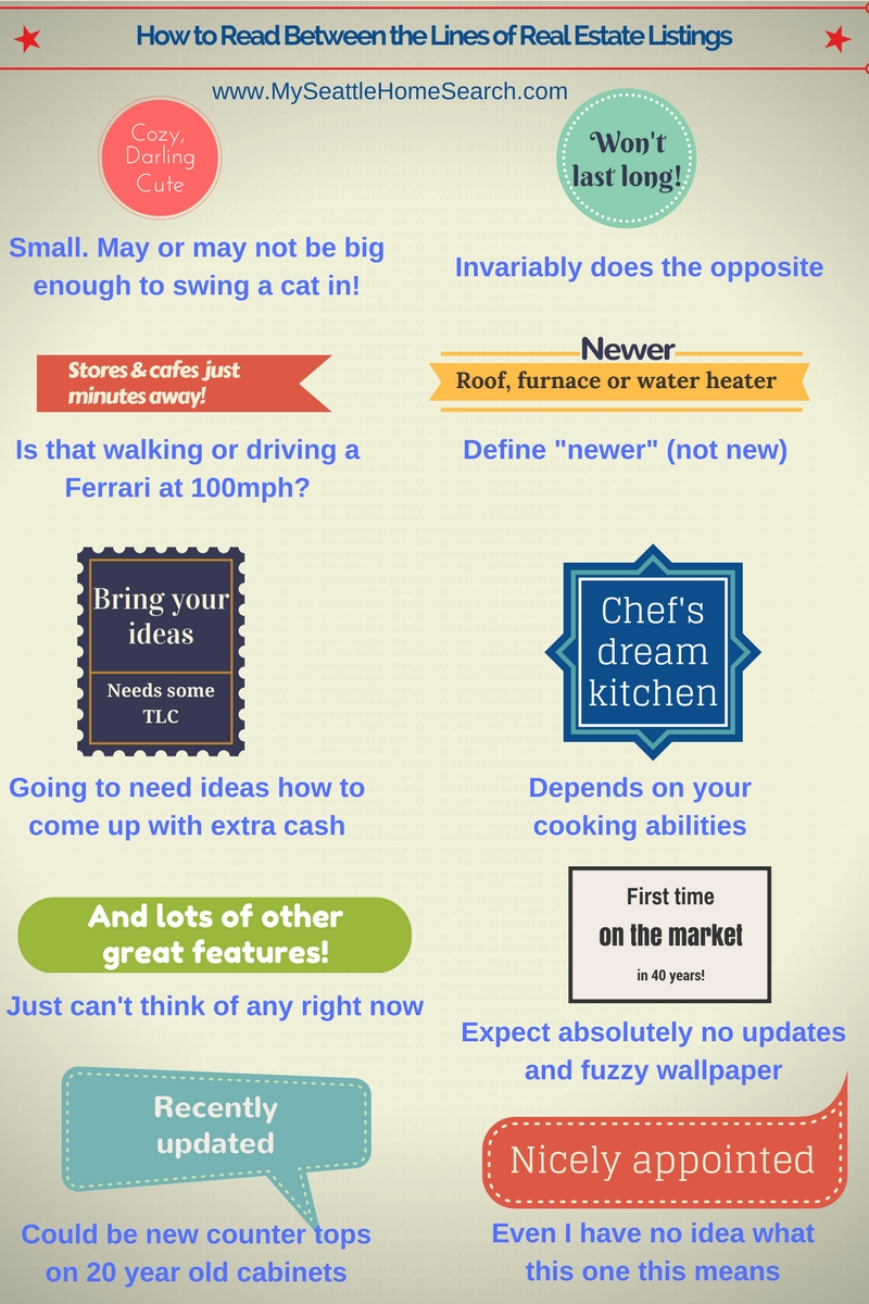 Real estate listing phrases explained