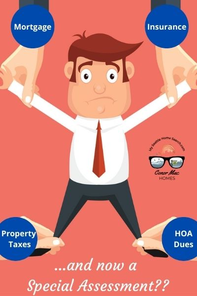 What is an HOA special assessment