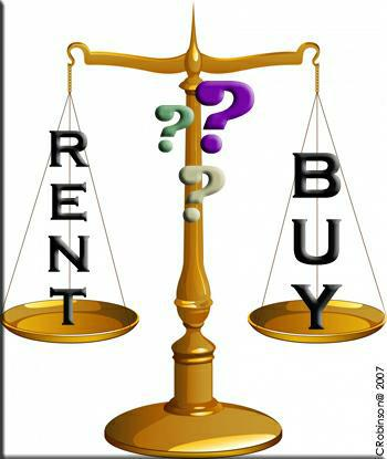 Los Angeles Home Buying vs Renting