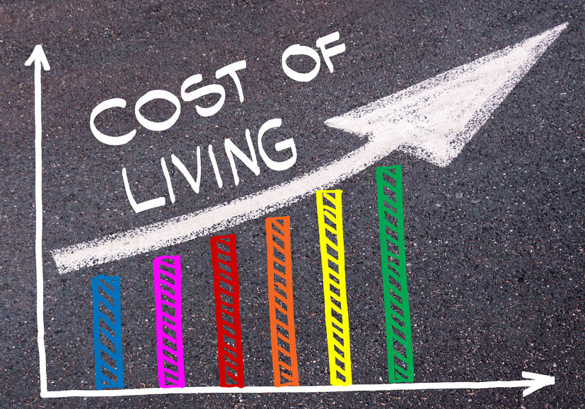 Cost of Living in Durham