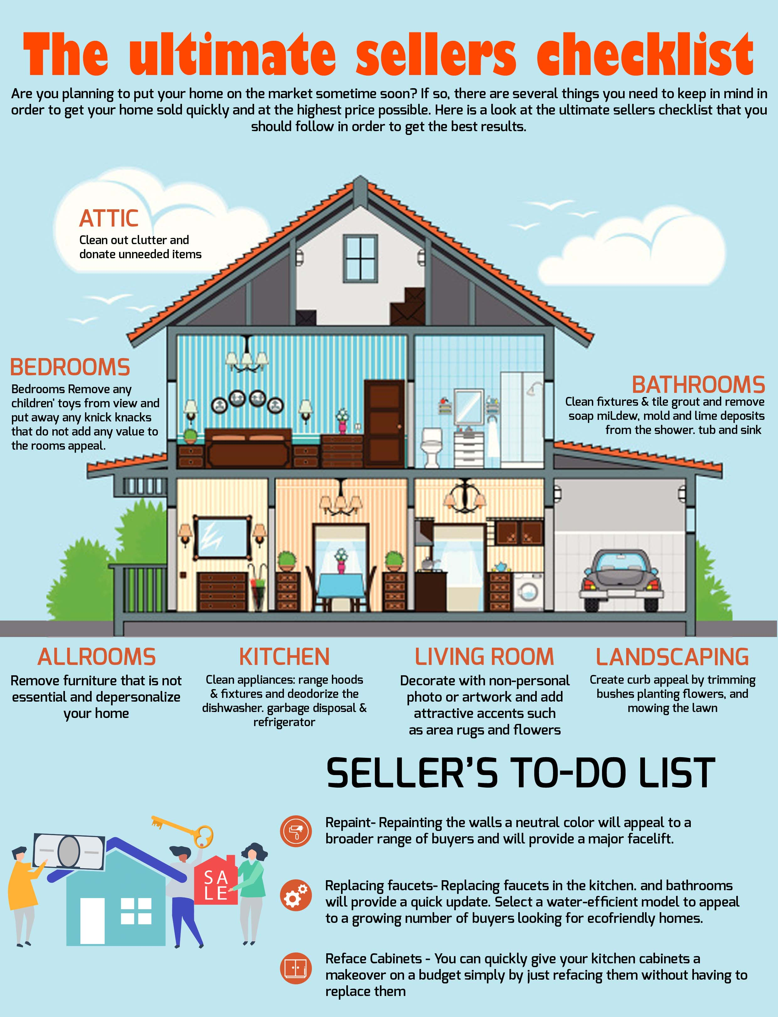 The Ultimate Seller's Checklist