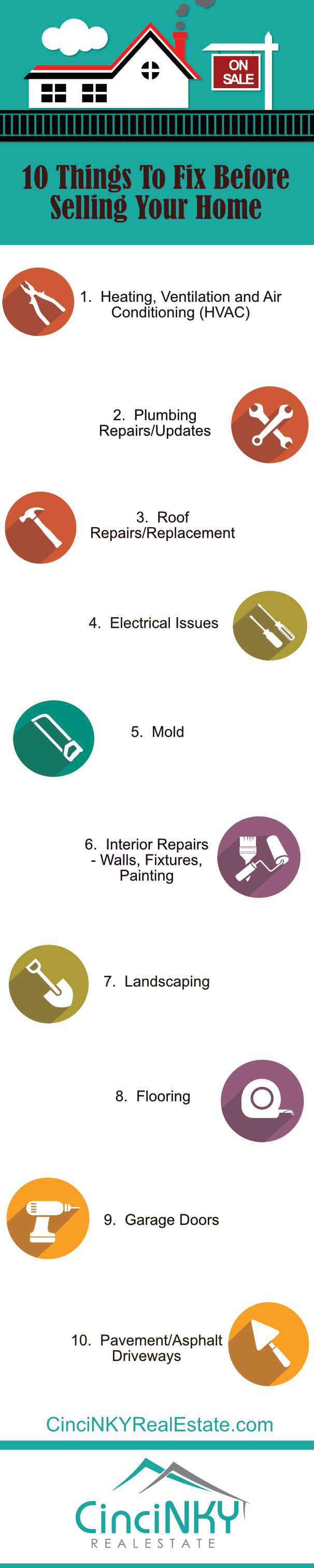 10 Things To Fix Before Selling Your Home Infographic