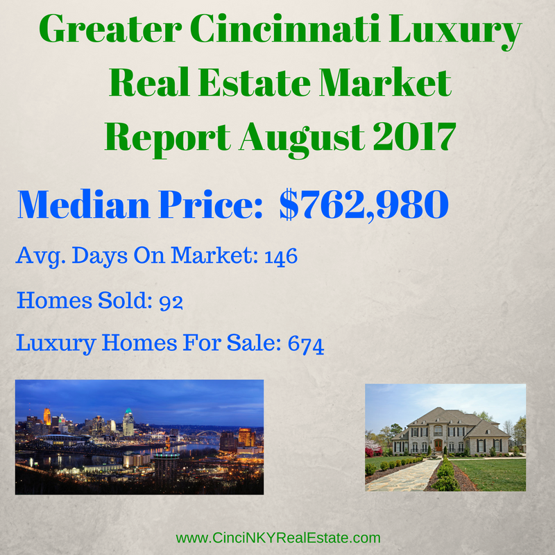 august 2017 greater Cincinnati luxury real estate market statistics
