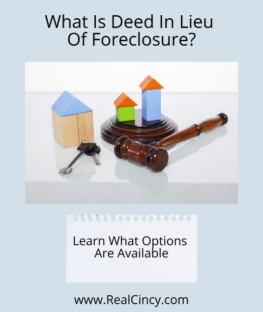 What Is Deed In Lieu Of Foreclosure? graphic