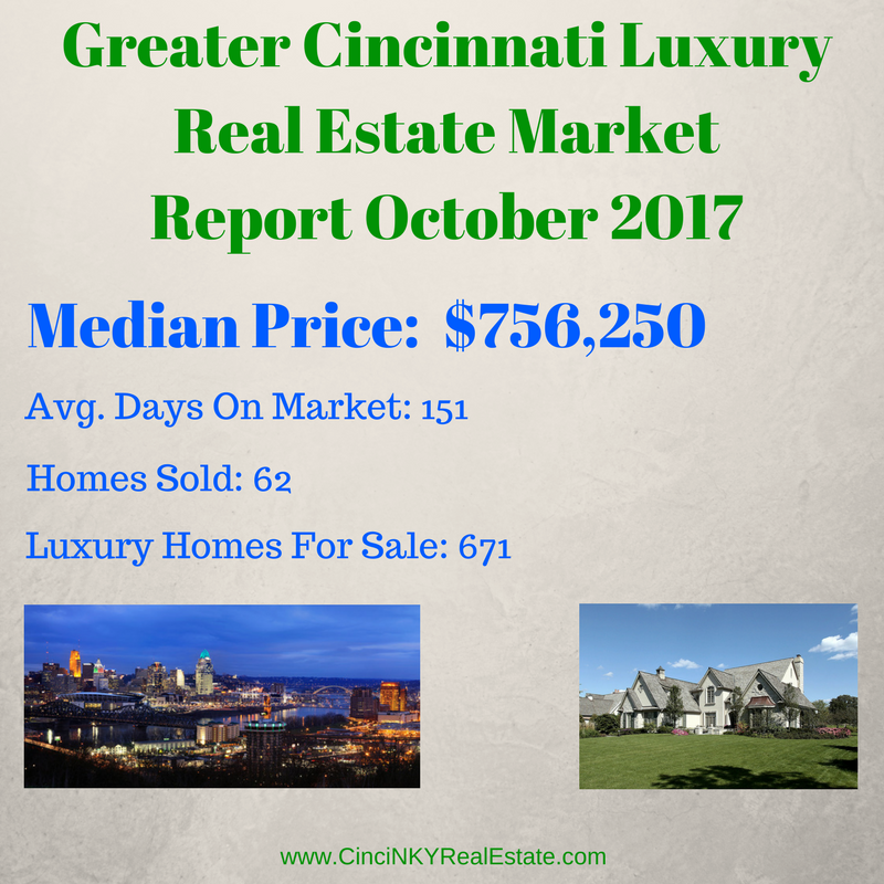 greater cincinnati luxury real estate market report october 2017
