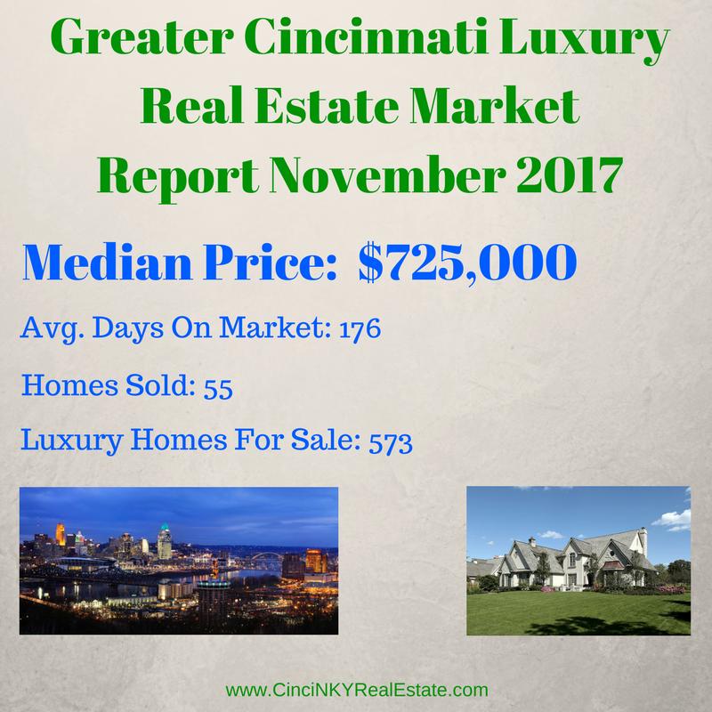 November 2017 Greater Cincinnati Luxury Real Estate Market Report