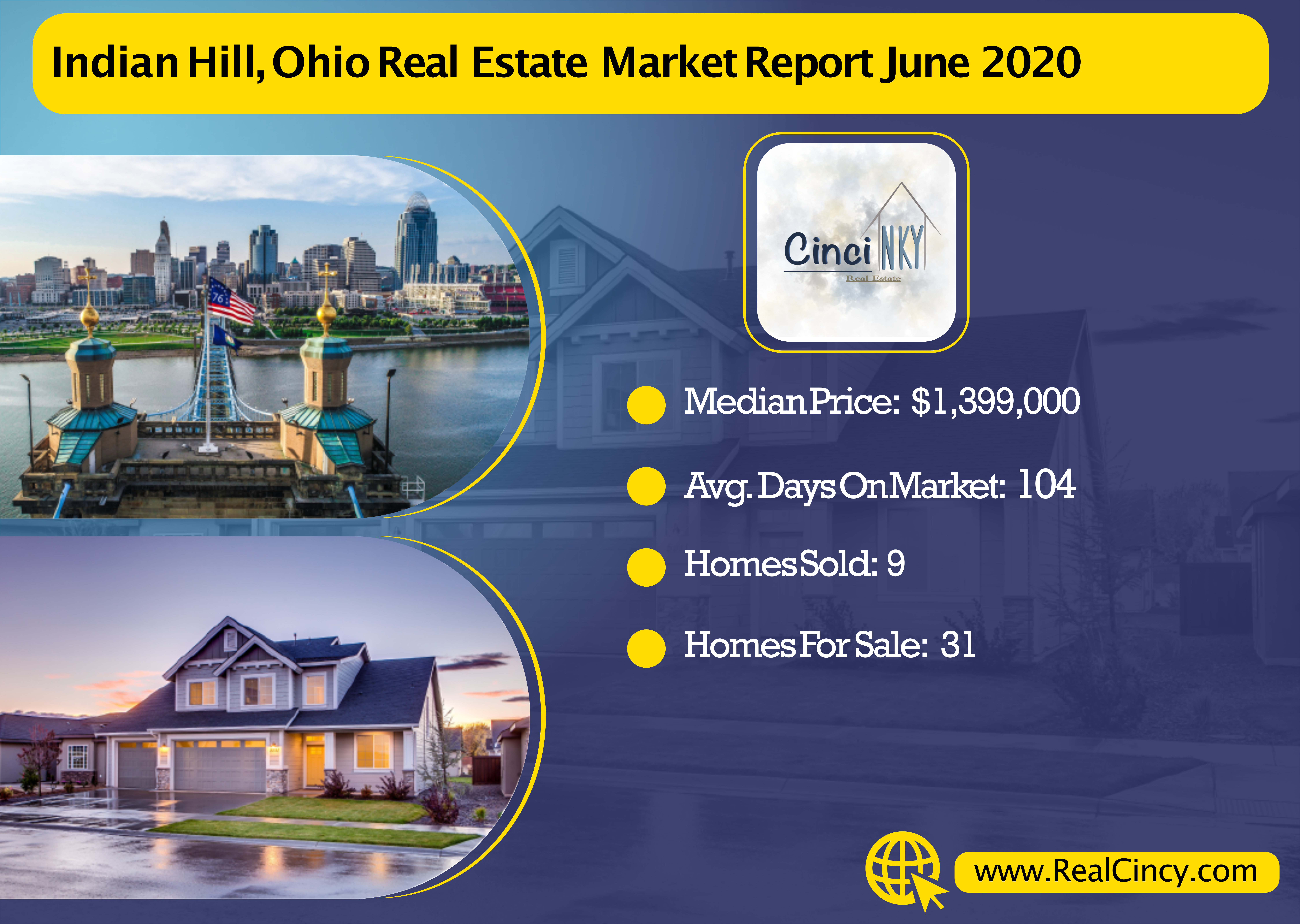 Indian Hill, Ohio June 2020 real estate market report