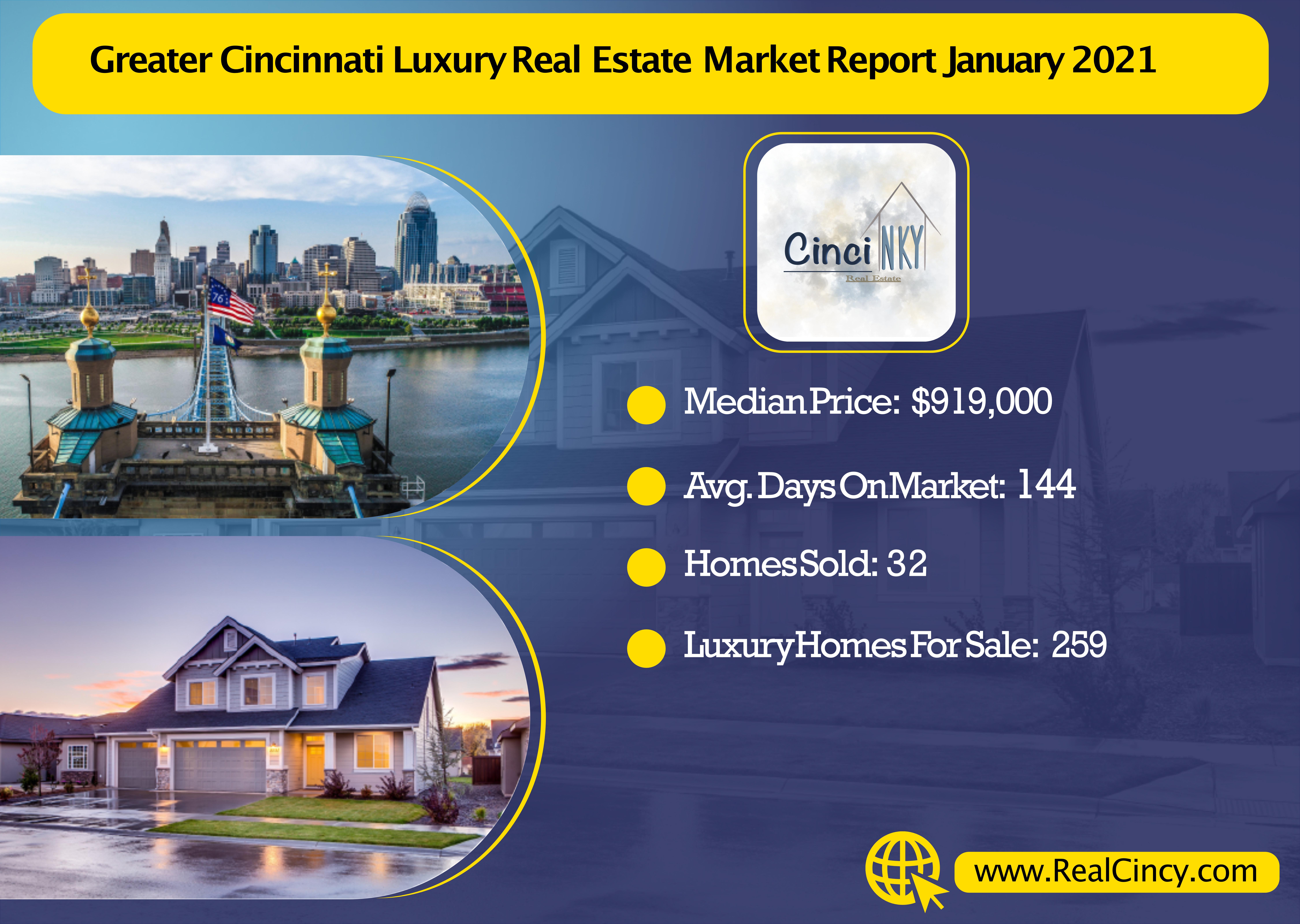 January 2021 Greater Cincinnati Luxury Real Estate Market Report