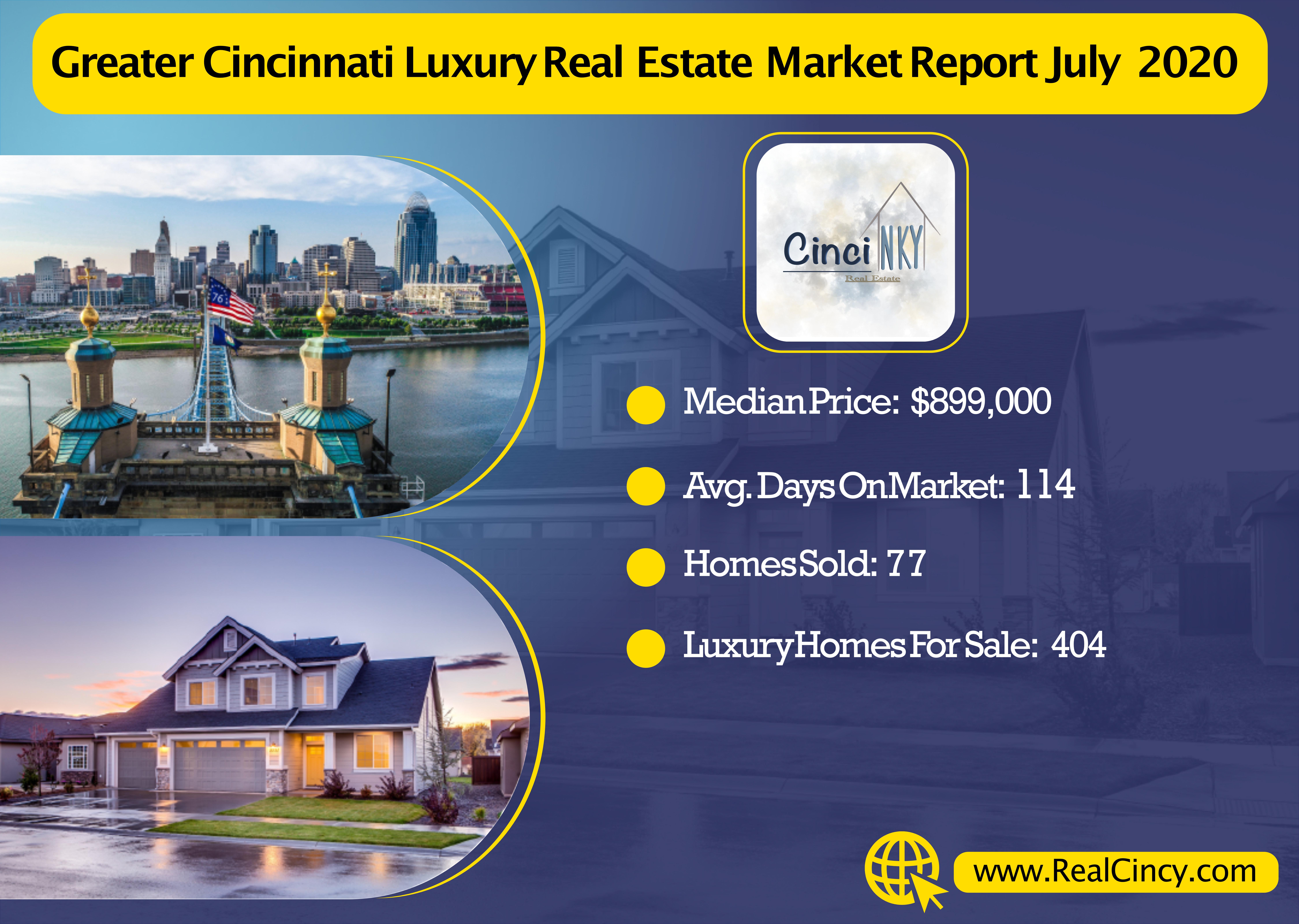 July 2020 Greater Cincinnati Luxury Real Estate Market Report