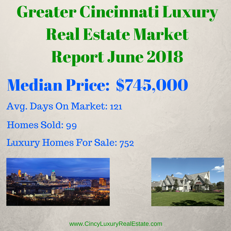 june 2018 luxury real estate statistics for Greater Cincinnati