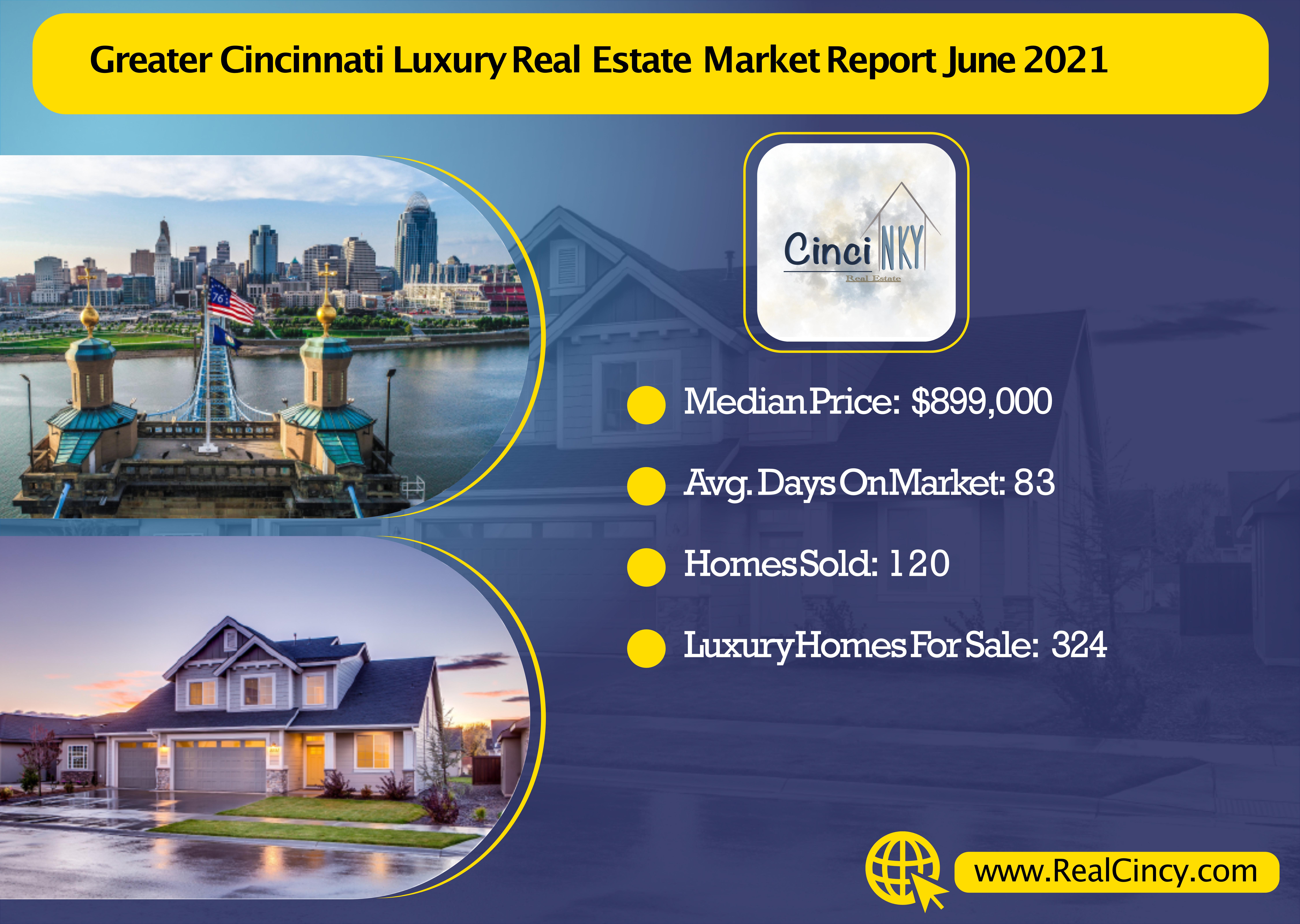 June 2021 Greater Cincinnati Real Estate Luxury Statistics