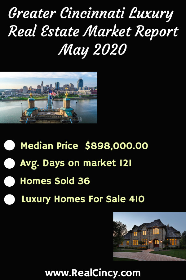 NOVEMBER 2017 GREATER CINCINNATI LUXURY REAL ESTATE MARKET REPORT