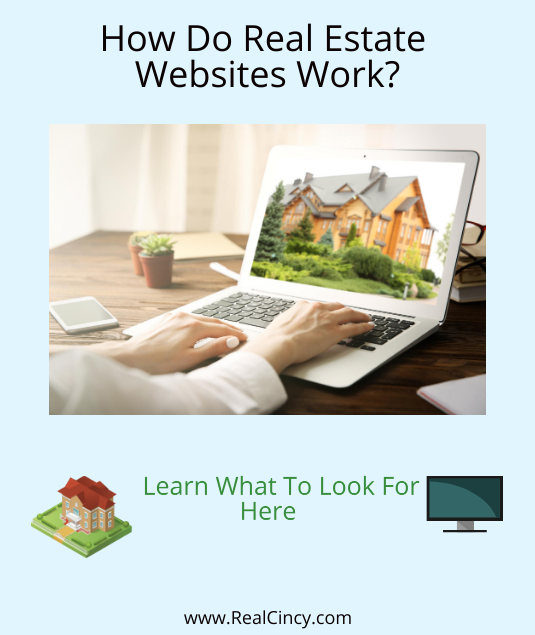 how do real estate websites work graphic