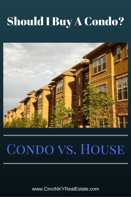 should I buyer a condo picture of condo community