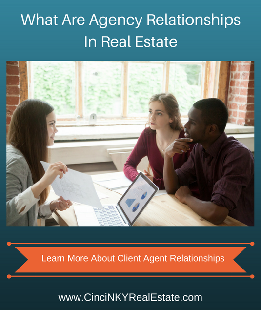what are agency relationships in real estate