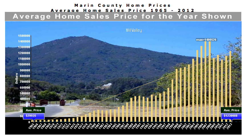 mill_valley_867
