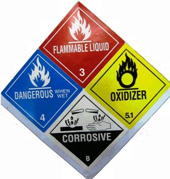 hazard_signs_ok_354