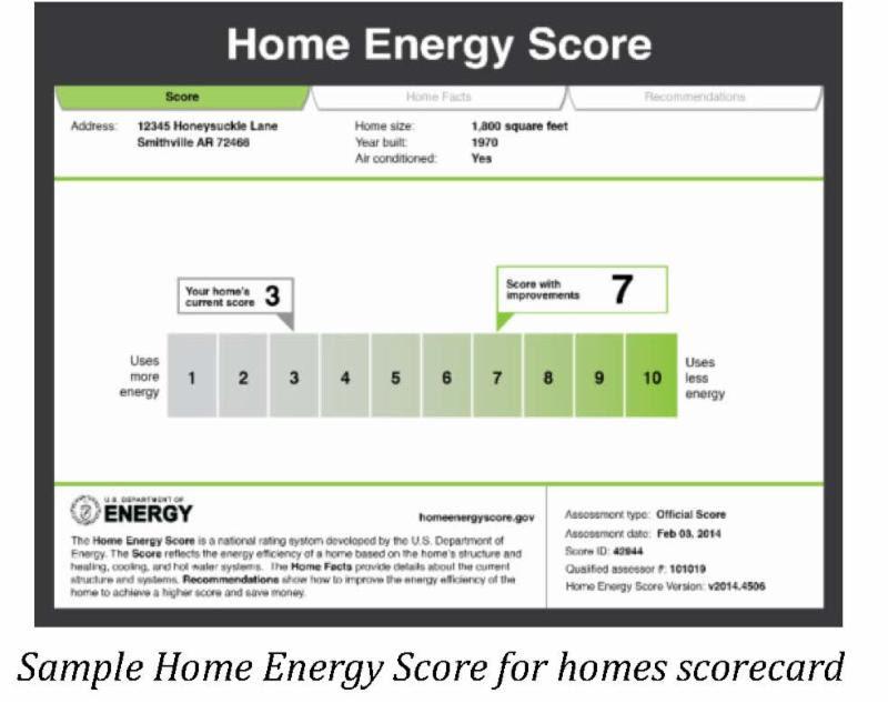 home_energy_score_800_02
