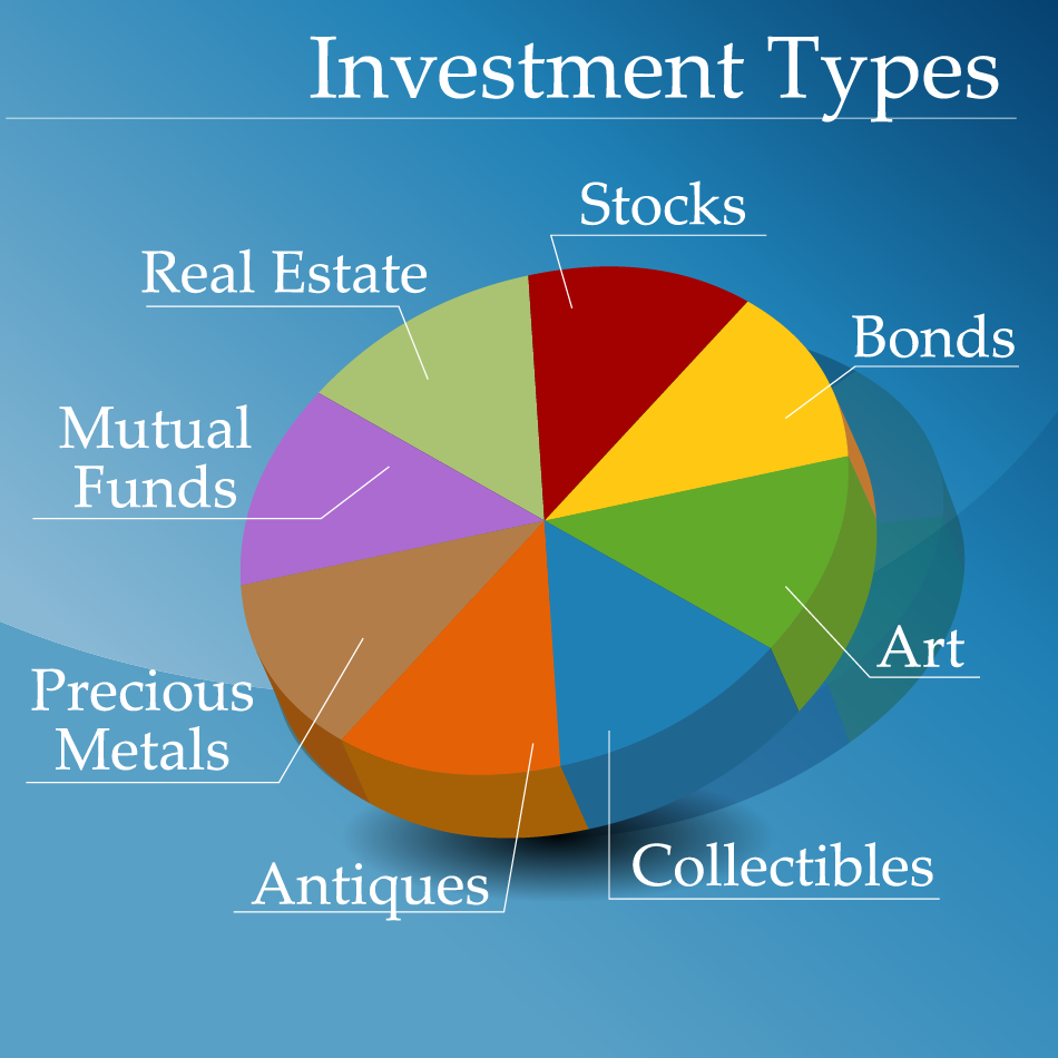 Different Types of Investments for Your Portfolio