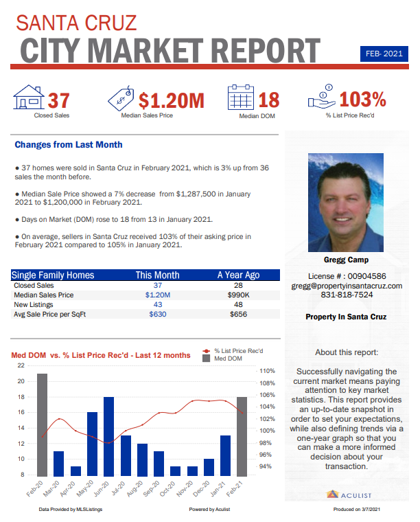 Santa Cruz City Real Estate Market Report january - february 2021