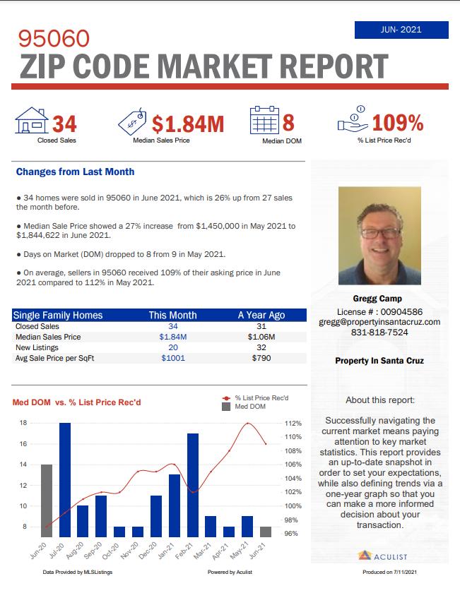 Santa Cruz Single Family Homes June 2021 Zip Code Market Report