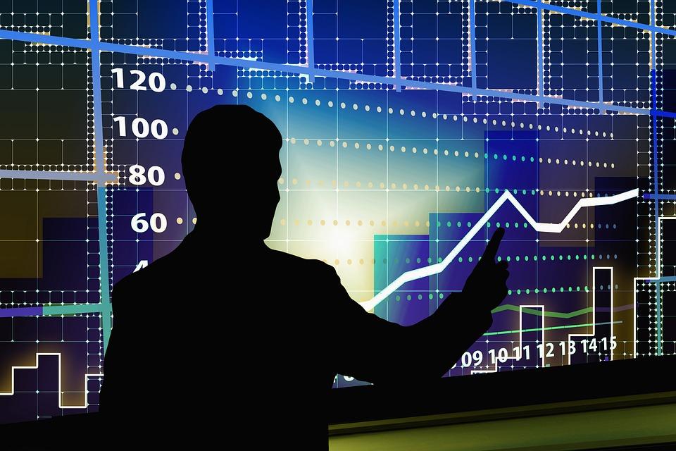 Q@ economy market data covid