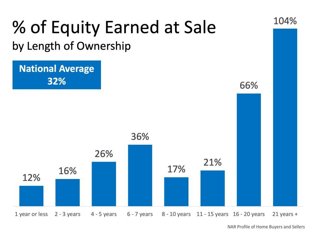equity 3q