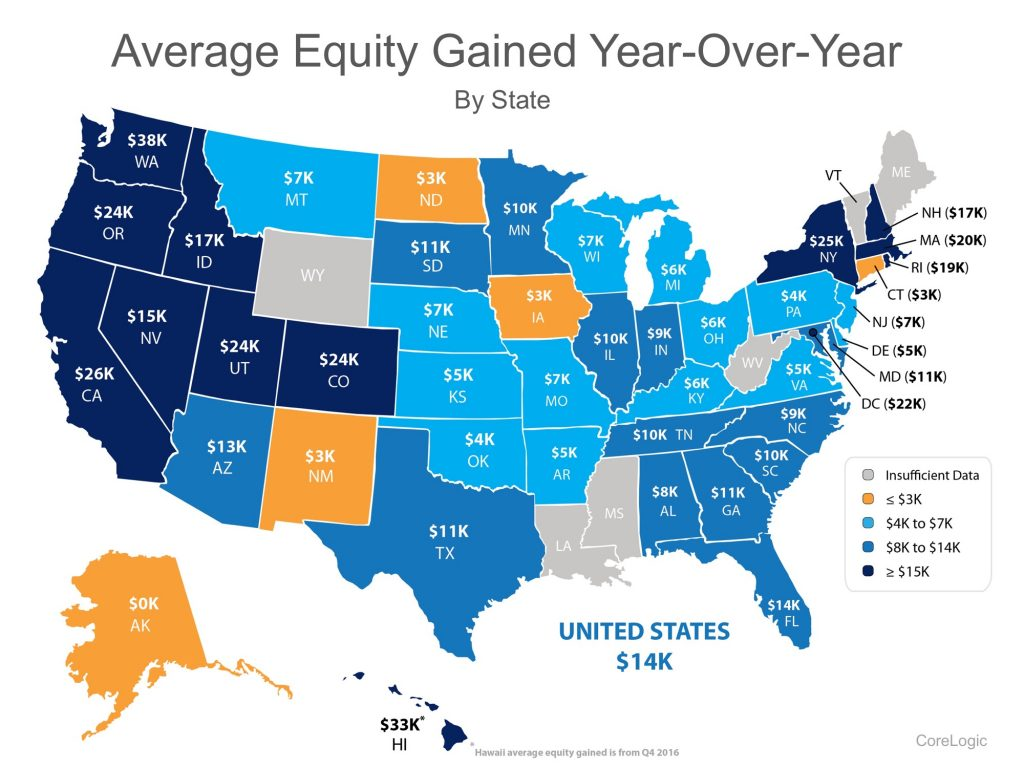 average equity gained map