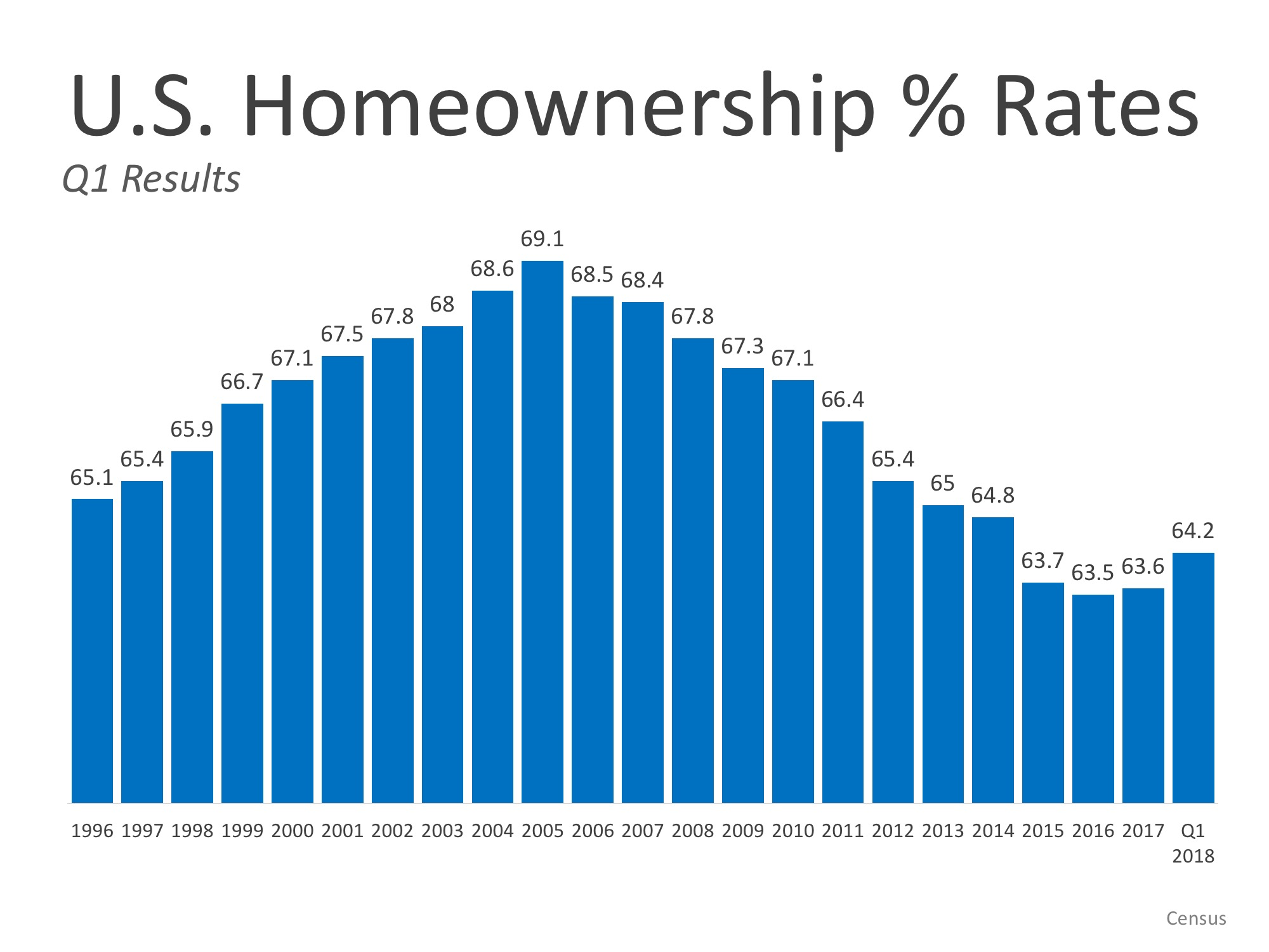 """Homeownership: """"A Man Is Not a Complete Man, Unless He Owns a House"""""""