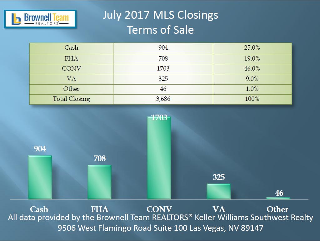 closing july