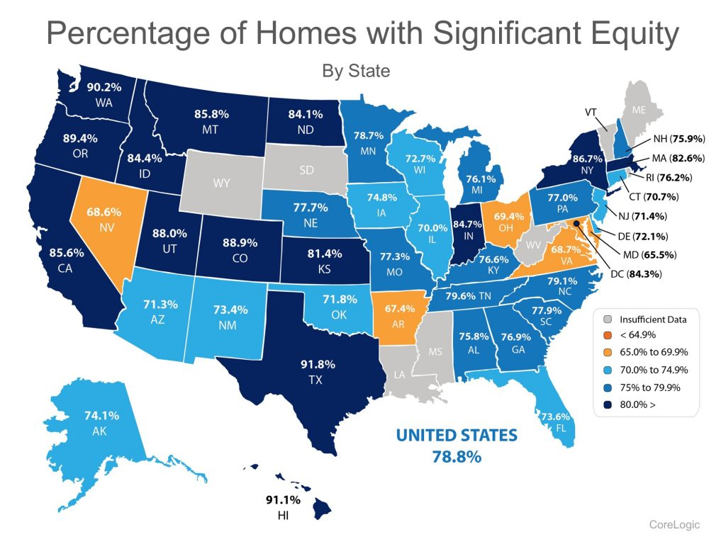 homes with significant equity