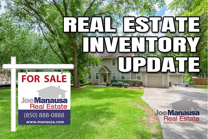 Real estate supply report Tallahassee April 2021