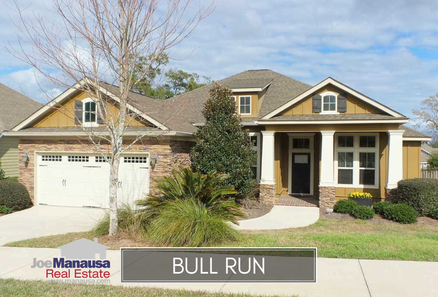 Bull Run is a NE Tallahassee neighborhood featuring new(ish) three and four bedroom homes in the heart of the most desired zip code in Tallahassee (32312).