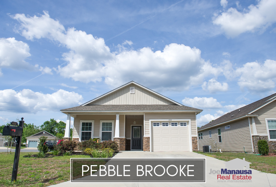 If you are looking for new construction and your budget falls below $200K, then hurry on in and we'll get you to Pebble Brooke while supplies last!