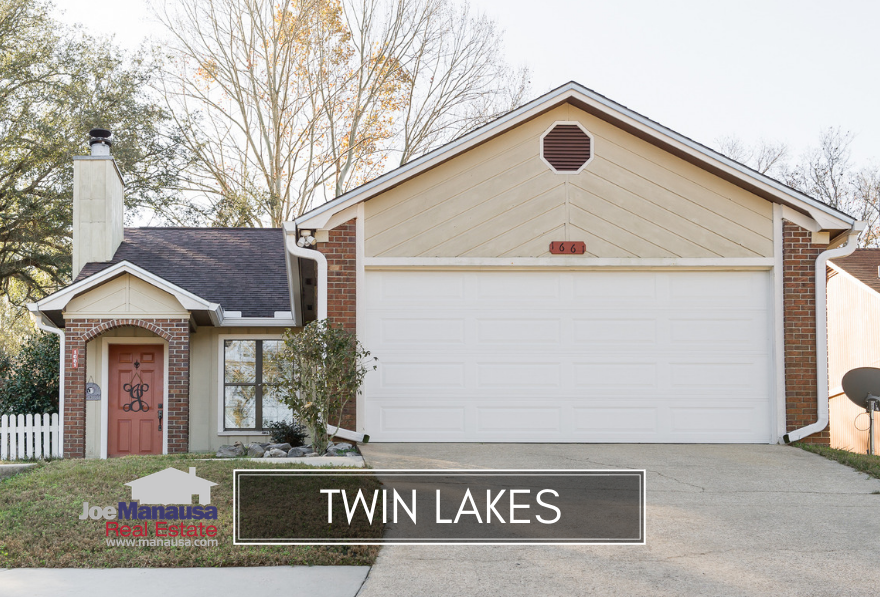Twin Lakes Community is located just South of Apalachee Parkway and just East of Southwood Plantation Road.