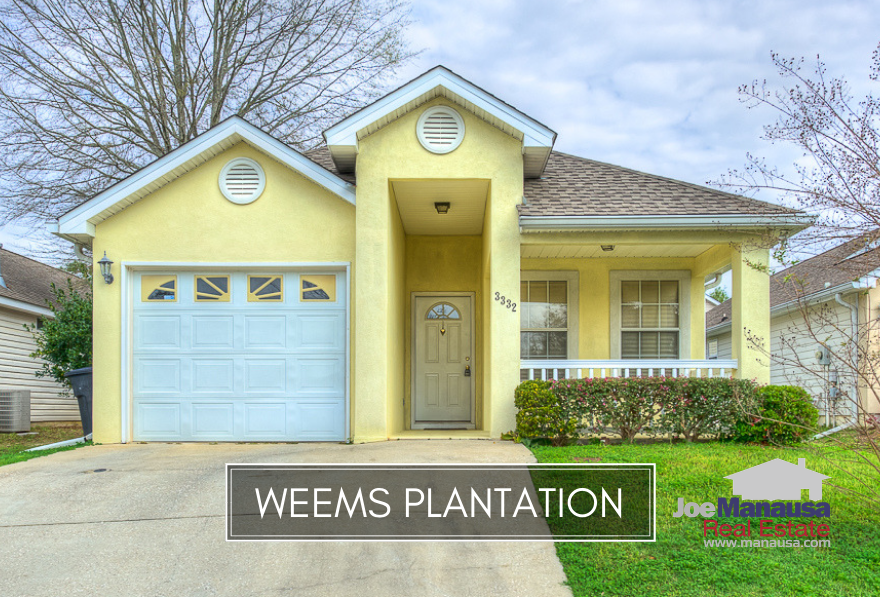 Weems Plantation is a high demand neighborhood located on the east side of town and is filled with roughly 360 three and four bedroom homes.