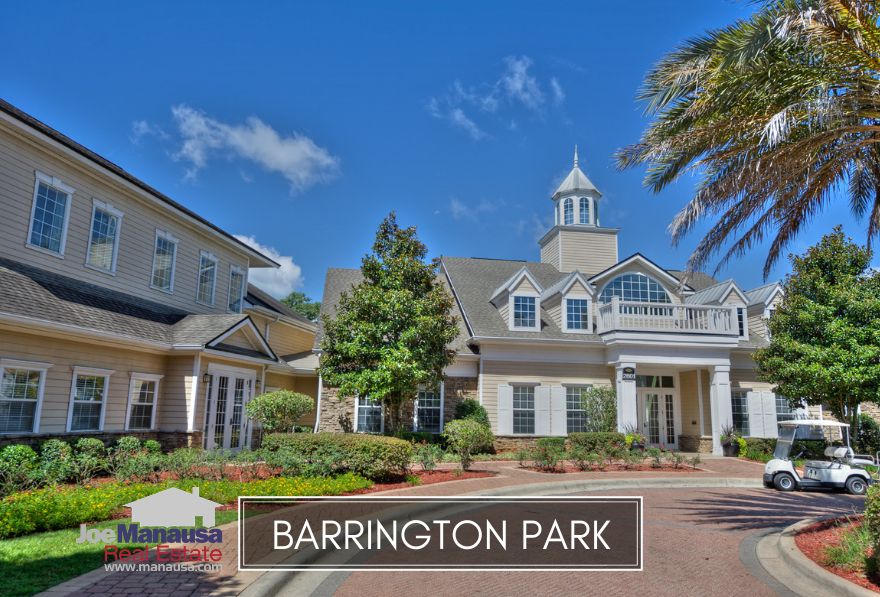 Try looking at Barrington Park, a condominium development located in northeast Tallahassee at the corner of Thomasville Road and Chancellorsville Drive, right in the heart of your desired search area.