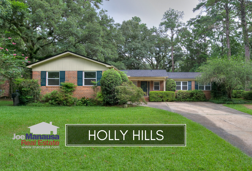 Holly Hills is a wonderful NW Tallahassee neighborhood, centrally located just south of Hartsfield Road, north of Tharpe Street near Godby High School.