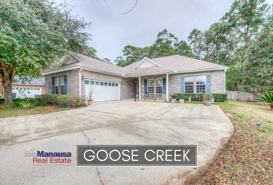 Goose Creek is a popular east-side community featuring both three and four bedroom homes that were all built since 2002.