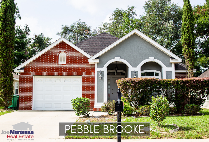 Pebble Brooke offers buyers the chance to purchase new construction at prices far below what most of Tallahassee can deliver.