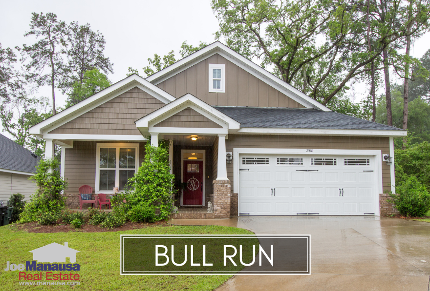 Bull Run is a high-demand neighborhood in Northeast Tallahassee that contains 3 and 4 bedroom homes that have all been built within the past 13 years.