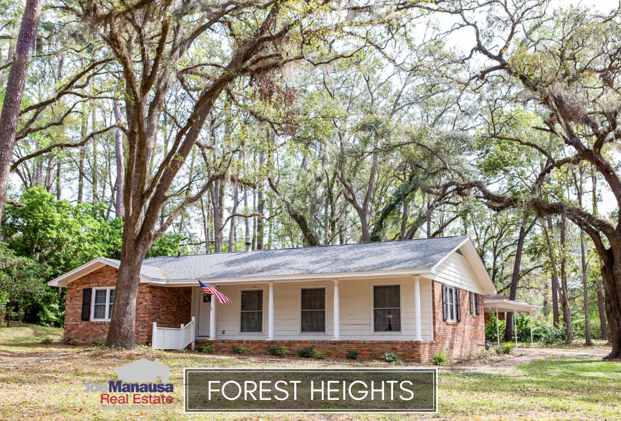 Forest Heights offers some of the best-buys in the Tallahassee real estate market, having entered the real estate market recovery after many similar neighborhoods.