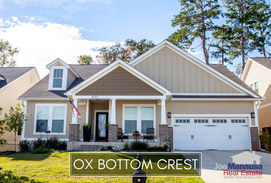 Ox Bottom Crest is a new construction neighborhood in NE Tallahassee, with homes that began selling just under three years ago.