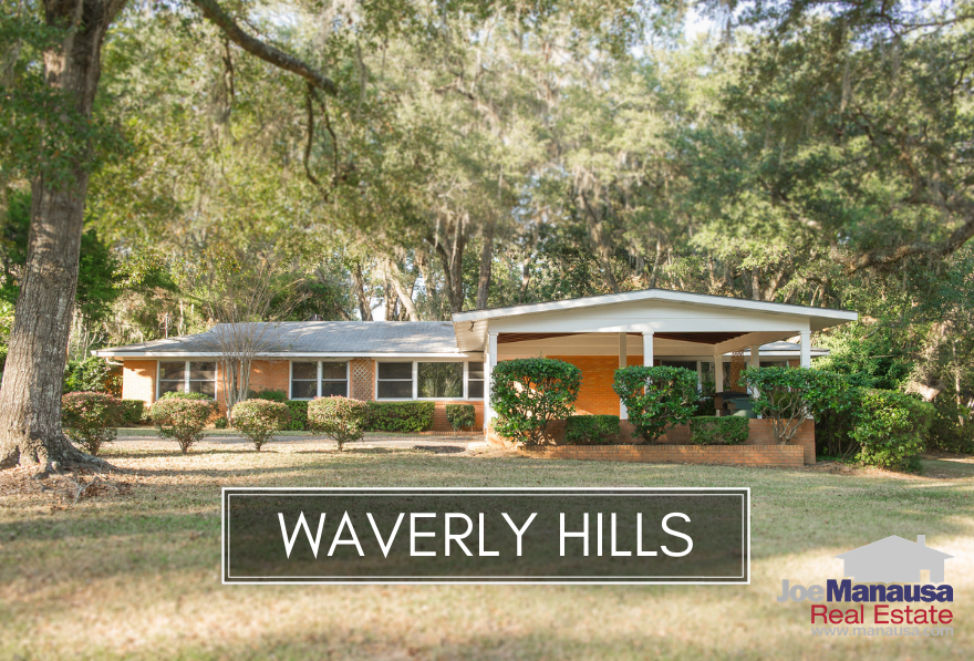 Waverly Hills is a charming neighborhood with roughly 400 homes surrounding a small pond (my brother Bo fished it often as a kid), located on the north side of Midtown in Tallahassee.